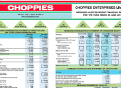 Choppies Announces Financial Results for the year 2015